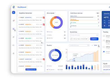 Dashboard of our Junta+ product